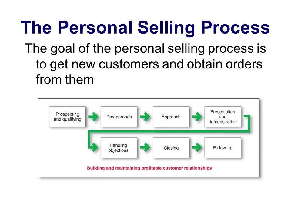 فروش شخصی