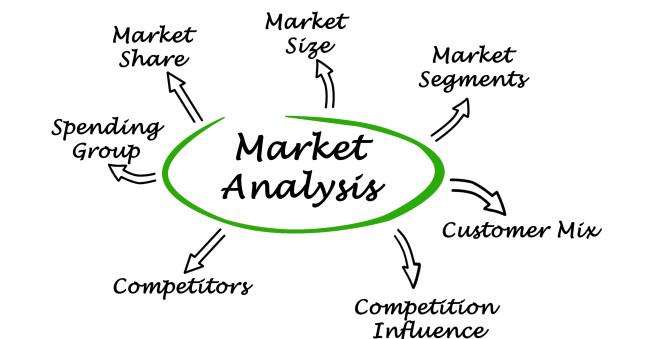 آنالیز-بازار
