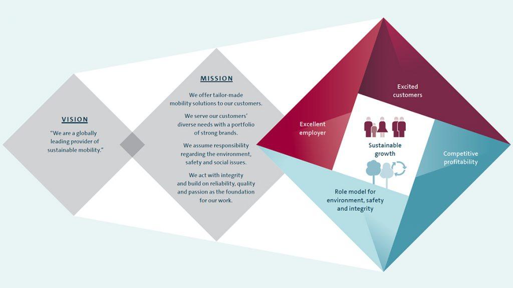 مشاور پلن بازاریابی