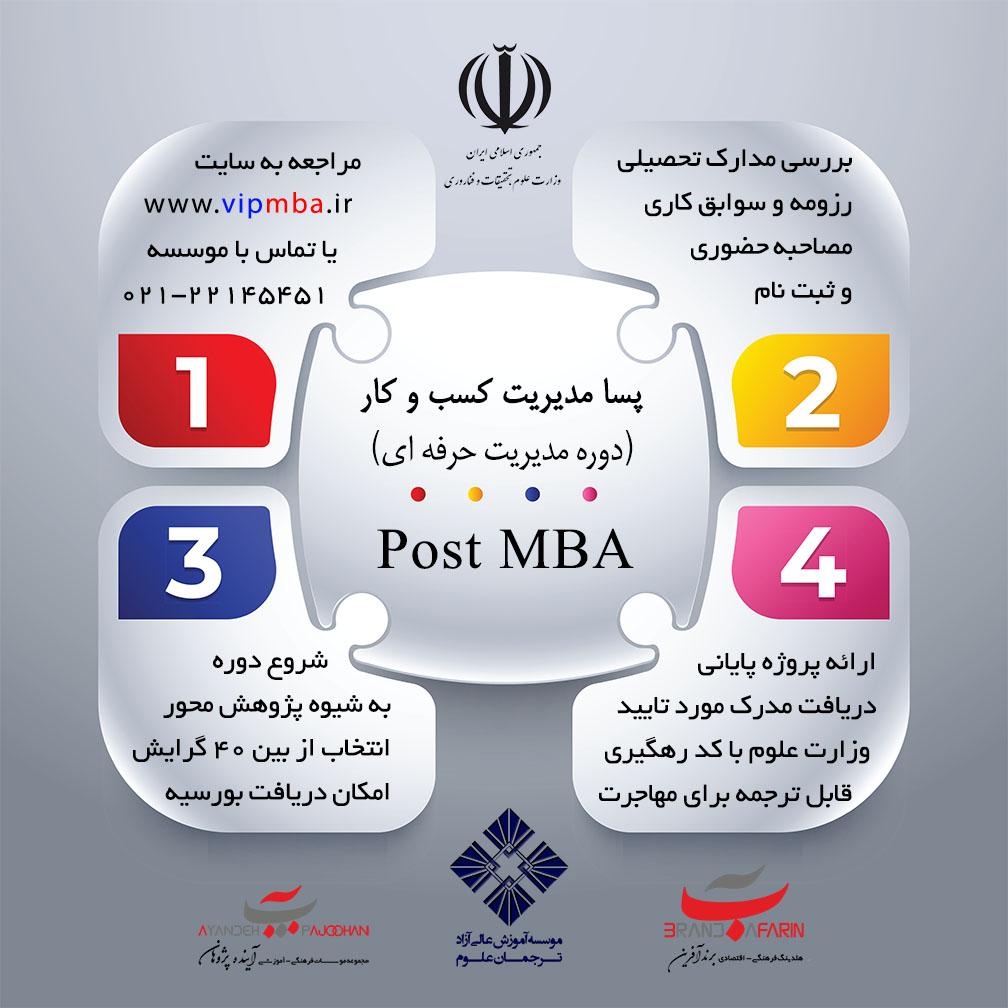 post mba شریف