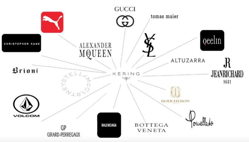 برندینگ محصولات لوکس