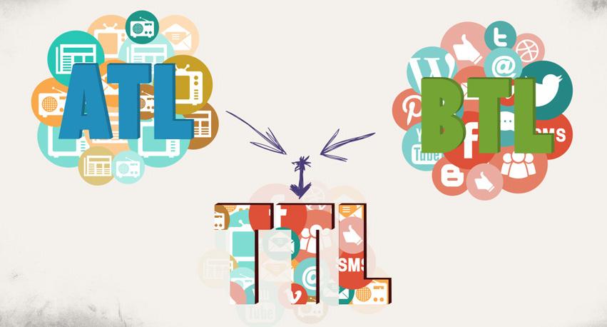 برند اکتیویشن | دیجیتال مارکتینگ