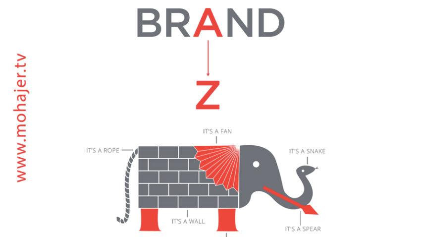 brand-dictionary