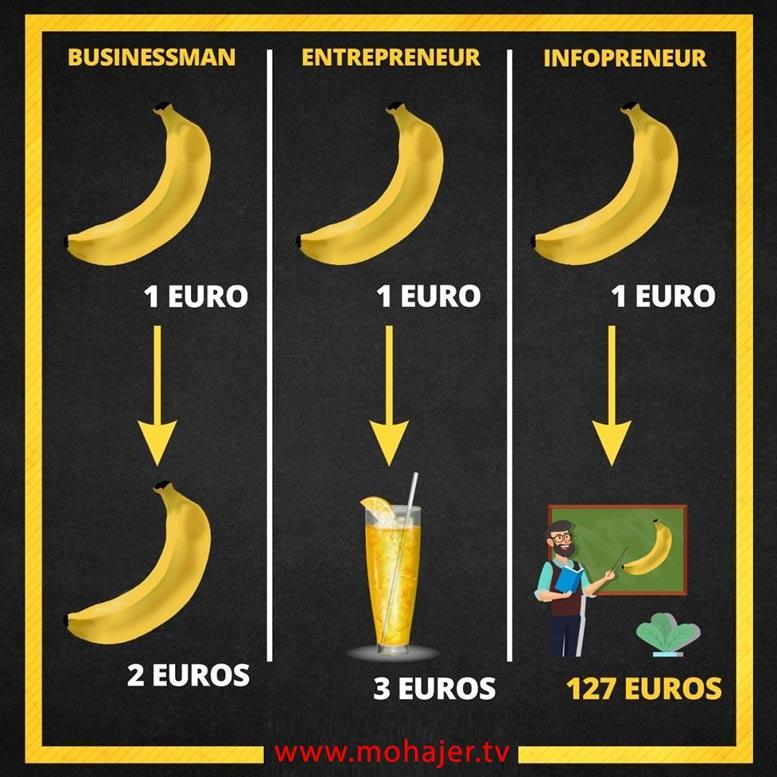 infopreneur کارآفرین