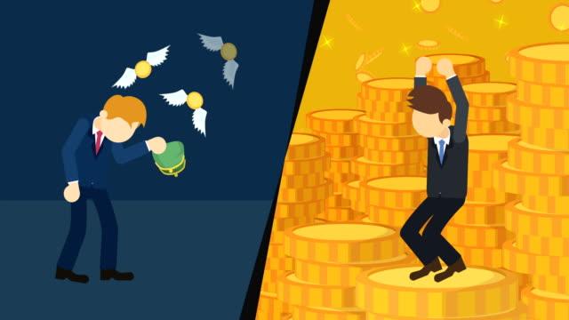 حرکت از سمت فقر مطلق به ثروت